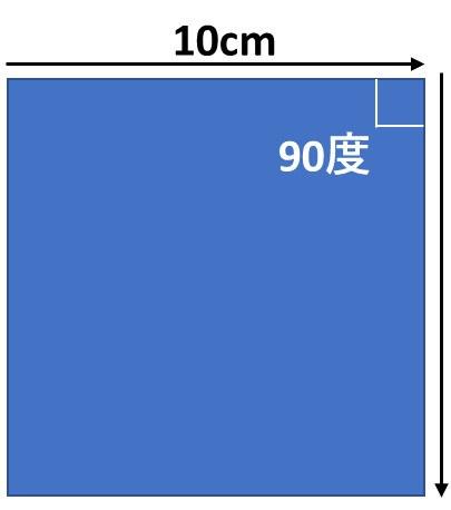 正方形の描画